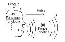 onologia-articolatoria